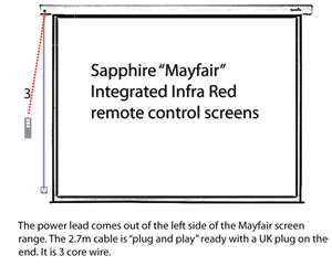 Infra Red Wiring